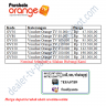 Foto: Jual Voucher Orange Tv