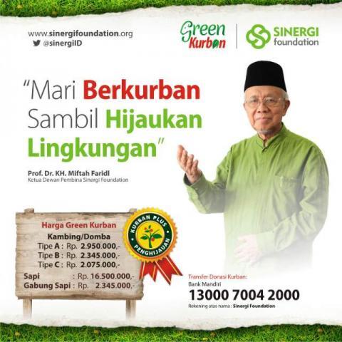 Foto: Transfer Qurban, Sedekah Qurban, Qurban Online