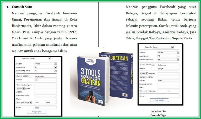 Foto: Buku Marketing, Buku Iklan, Buku Optimasi