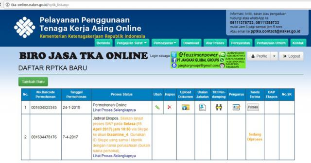 Foto: Legal Document Indonesia Working Visa
