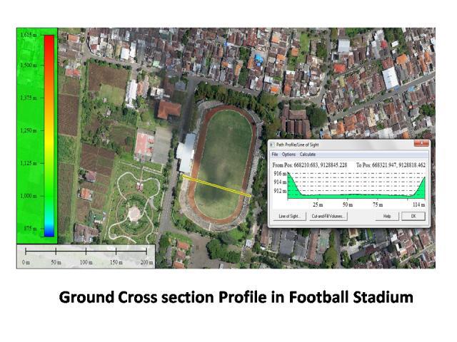 Foto: Jasa Survey Dan Pemetaan Dgn Foto Udara / Fotogrametri